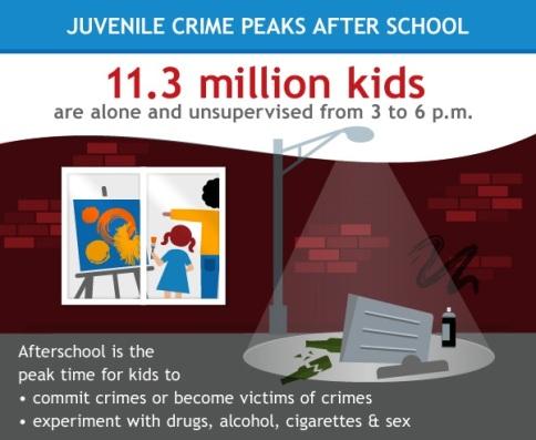 AA3-CRIME-FP_crime_peaks
